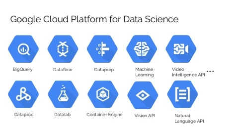 google-cloud-platform-for-data-science-teams-4-638